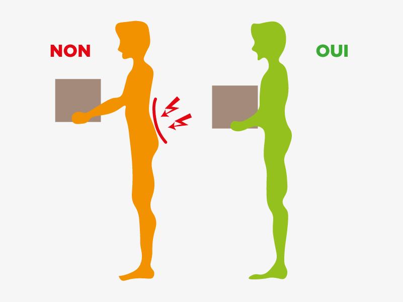 Pour soulever les objets lourds, maintenez-les le plus près possible du corps